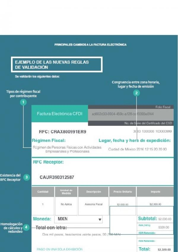 ¿Cómo emitir los recibos con la facturación electrónica 3.3?
